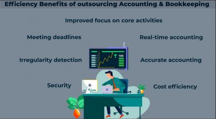 How does Accounting & Bookkeeping outsourcing increase efficiency in your business?