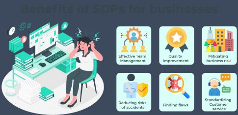 What is Importance of SOP in Business?
