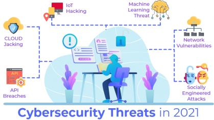 What are the biggest cybersecurity threats in 2021?