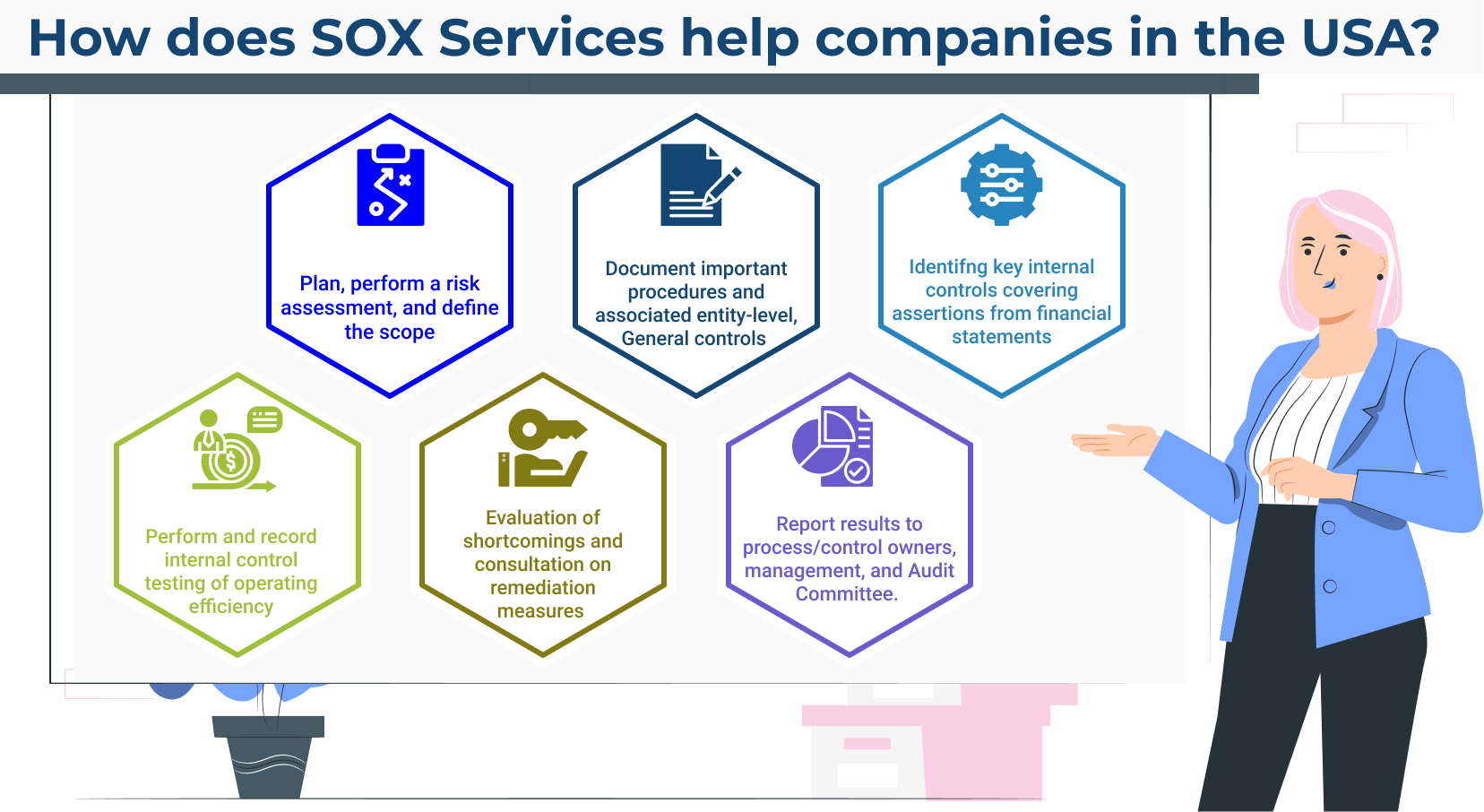 How does SOX Services help companies in the USA?